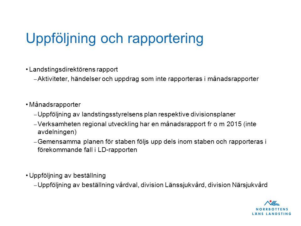 Uppföljning och rapportering Landstingsdirektörens rapport – Aktiviteter, händelser och uppdrag som inte rapporteras i månadsrapporter Månadsrapporter