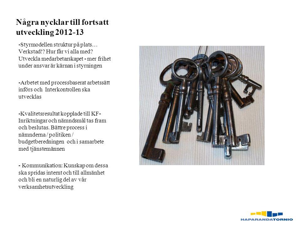 Några nycklar till fortsatt utveckling 2012-13 -Styrmodellen struktur på plats… Verkstad!.