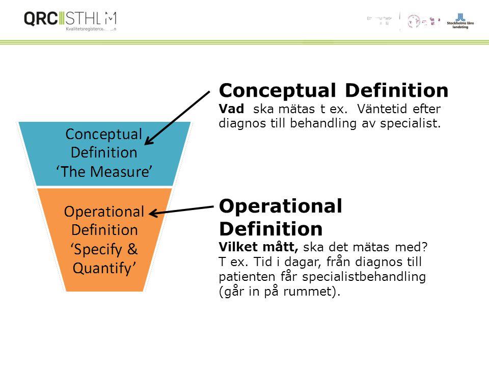 """Operational Definition """"Förbättra kvalite på preventiv hjärtsjukvård efter infarkt"""" """"Öka andelen patienter som når målnivåer för blodfett, rökning, bl"""