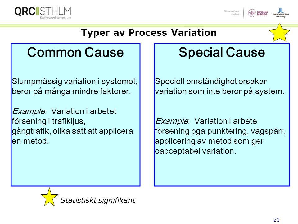 1) Median Performance 2) Range (Precision) 3) Variation Type