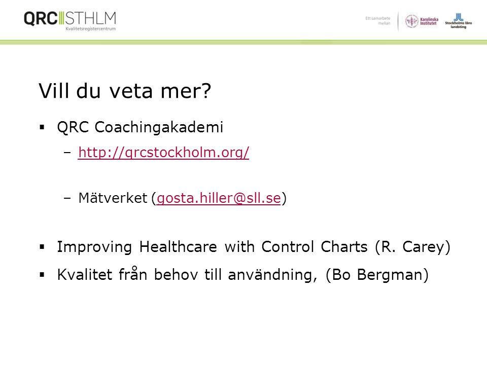 Mer SPC analyser  Andra algoritmer, C-/U-, S-, X-bar, S-charts  Abnorma mönster (sigma-zoner)  Mm mm