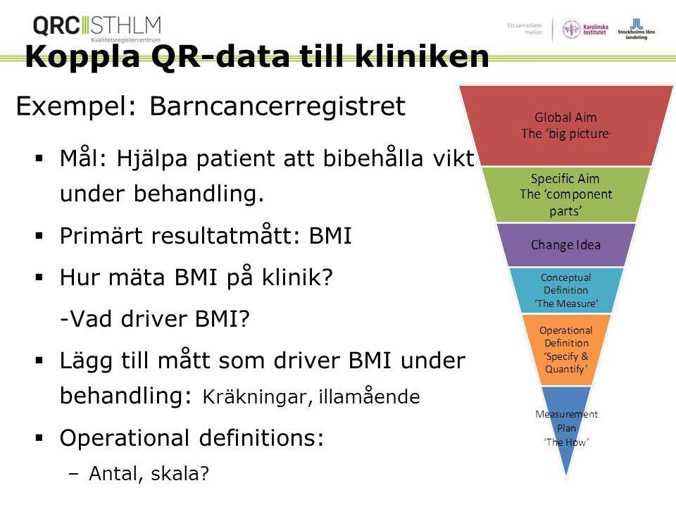 Long-Term jmf. Short-Term Long-Term Measures (t ex. register, resultat/outcomes): –Definierar större intervall. (T ex. BMI, blodtryck) Short-Term Meas