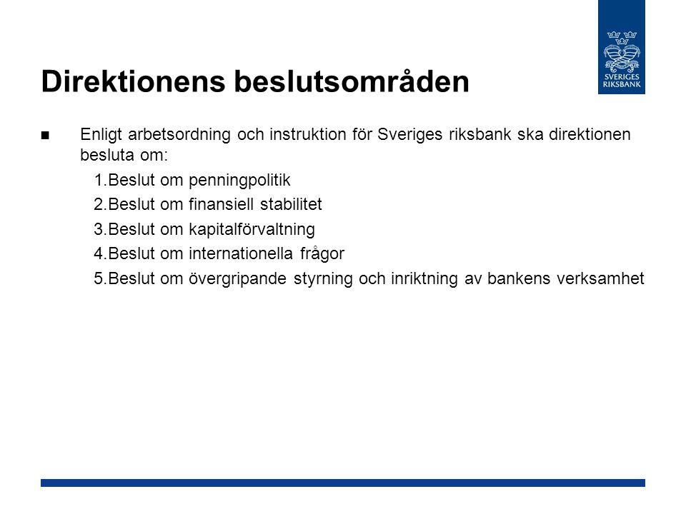 Direktionens beslutsområden Enligt arbetsordning och instruktion för Sveriges riksbank ska direktionen besluta om: 1.Beslut om penningpolitik 2.Beslut om finansiell stabilitet 3.Beslut om kapitalförvaltning 4.Beslut om internationella frågor 5.Beslut om övergripande styrning och inriktning av bankens verksamhet
