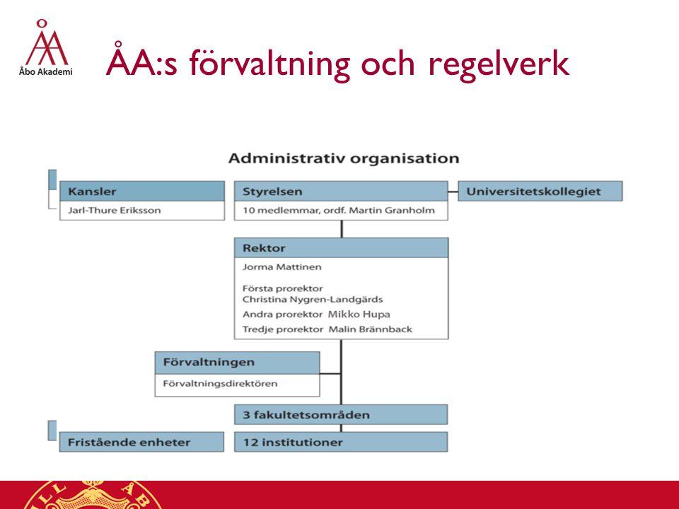 ÅA:s förvaltning och regelverk