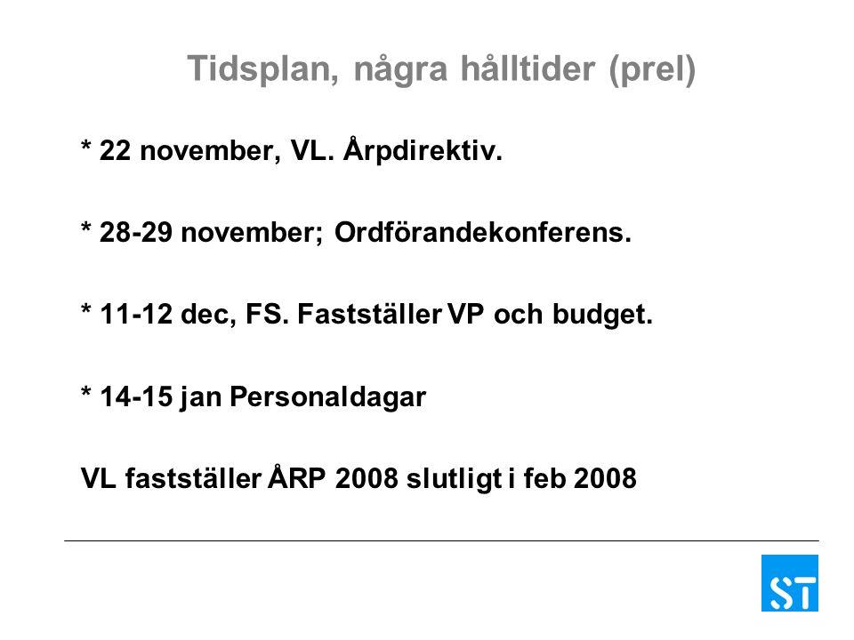 Tidsplan, några hålltider (prel) * 22 november, VL.