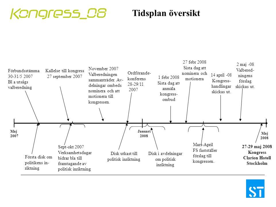 Tidsplan översikt Förbundsstämma 30-31/5 2007 Bl a utsågs valberedning Kallelse till kongress 27 september 2007 November 2007 Valberedningen sammanträder.