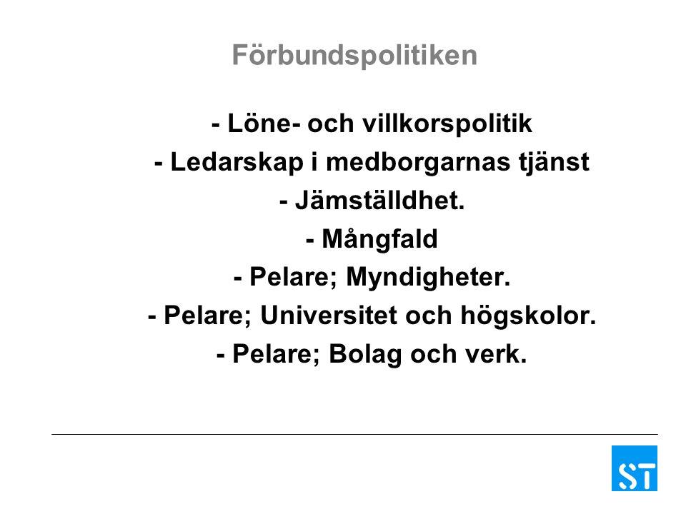Förbundspolitiken - Löne- och villkorspolitik - Ledarskap i medborgarnas tjänst - Jämställdhet.
