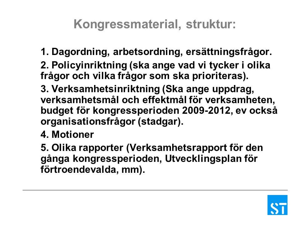 Kongressmaterial, struktur: 1. Dagordning, arbetsordning, ersättningsfrågor.