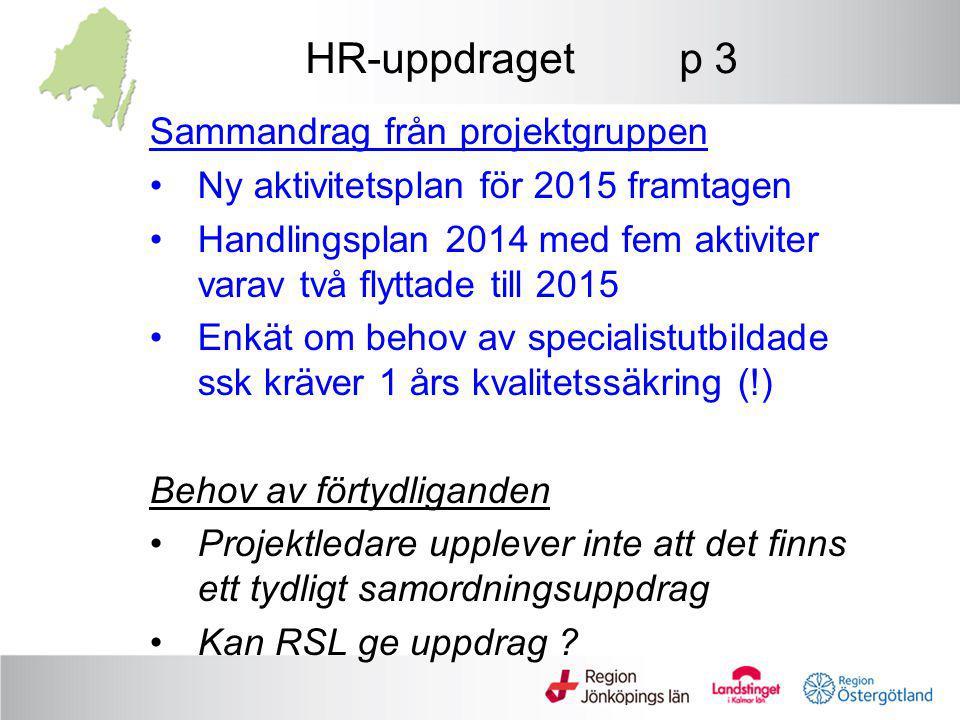 HR-uppdraget p 3 Sammandrag från projektgruppen Ny aktivitetsplan för 2015 framtagen Handlingsplan 2014 med fem aktiviter varav två flyttade till 2015