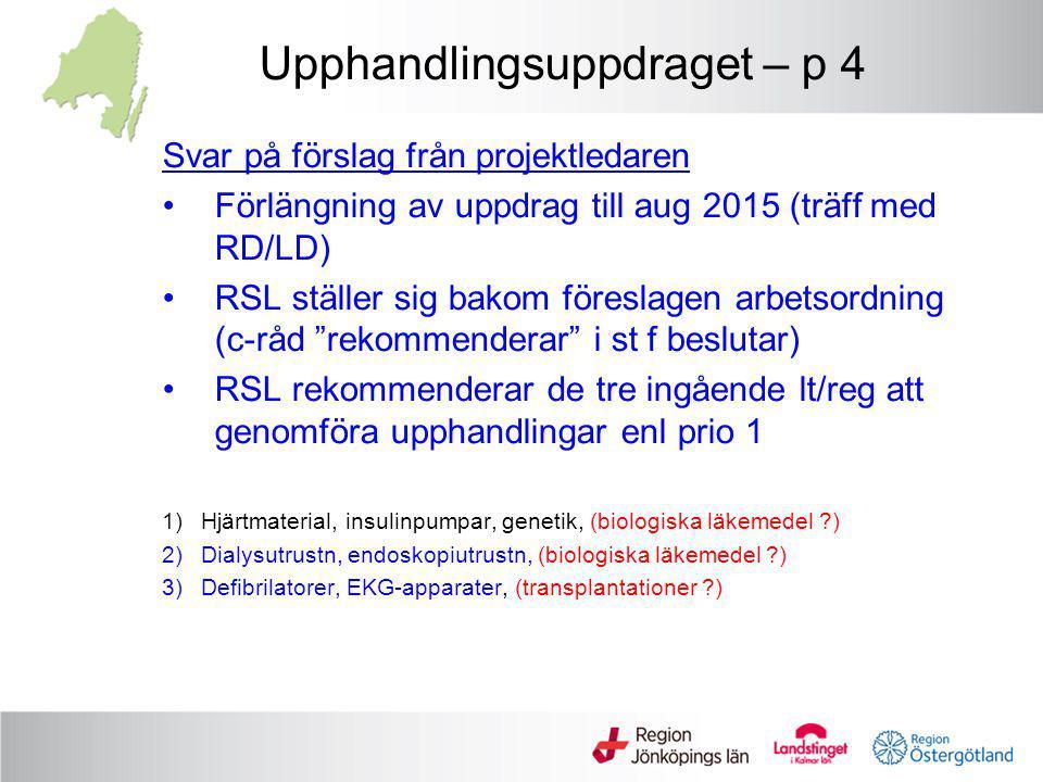 Upphandlingsuppdraget – p 4 Svar på förslag från projektledaren Förlängning av uppdrag till aug 2015 (träff med RD/LD) RSL ställer sig bakom föreslage