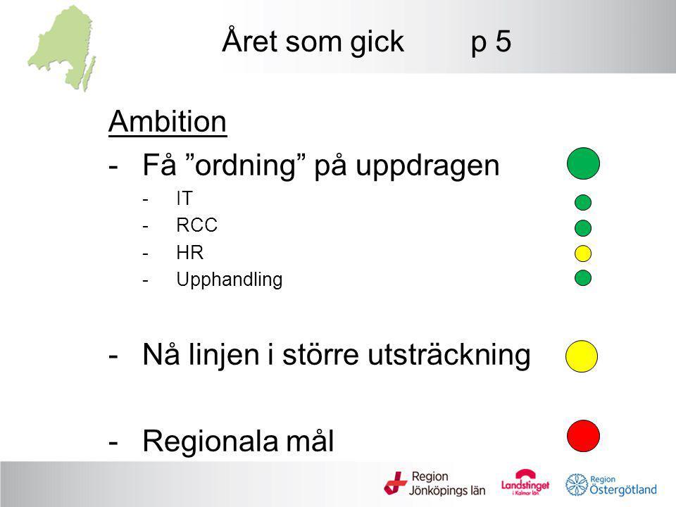 """Året som gick p 5 Ambition -Få """"ordning"""" på uppdragen -IT -RCC -HR -Upphandling -Nå linjen i större utsträckning -Regionala mål"""