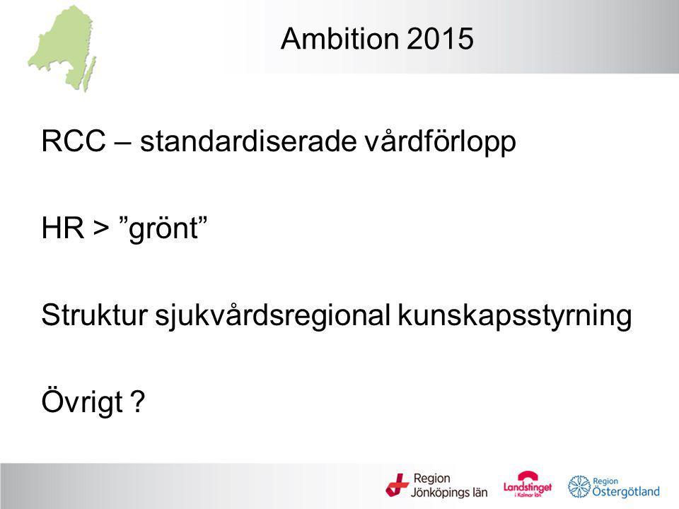 """Ambition 2015 RCC – standardiserade vårdförlopp HR > """"grönt"""" Struktur sjukvårdsregional kunskapsstyrning Övrigt ?"""