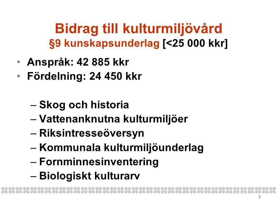 7 Bidrag till kulturmiljövård §9 kunskapsunderlag [<25 000 kkr] Anspråk: 42 885 kkr Fördelning: 24 450 kkr –Skog och historia –Vattenanknutna kulturmi