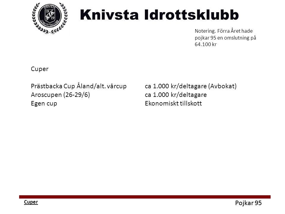 Pojkar 95 Cuper Prästbacka Cup Åland/alt. vårcupca 1.000 kr/deltagare (Avbokat) Aroscupen (26-29/6)ca 1.000 kr/deltagare Egen cupEkonomiskt tillskott