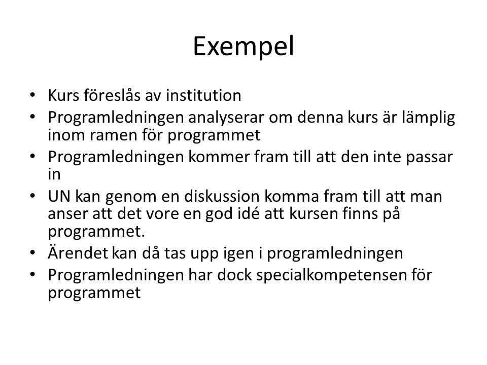 Exempel Kurs föreslås av institution Programledningen analyserar om denna kurs är lämplig inom ramen för programmet Programledningen kommer fram till