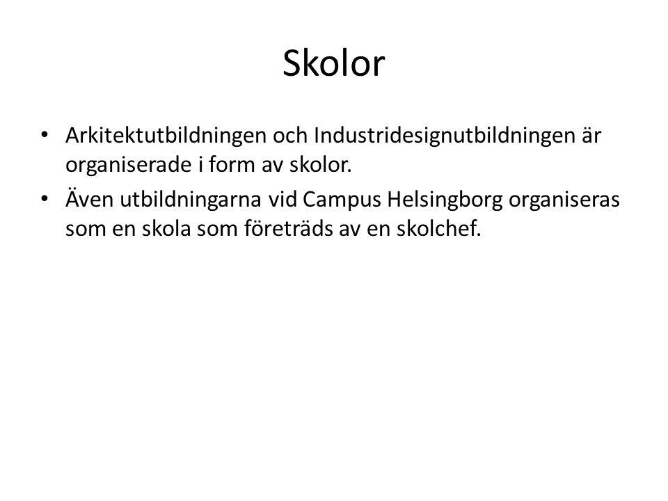 Skolor Arkitektutbildningen och Industridesignutbildningen är organiserade i form av skolor. Även utbildningarna vid Campus Helsingborg organiseras so
