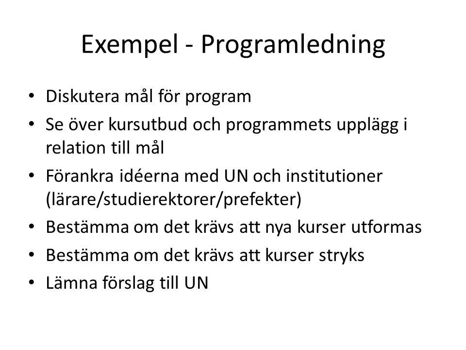 Exempel Kurs föreslås av institution Programledningen analyserar om denna kurs är lämplig inom ramen för programmet Programledningen kommer fram till att den inte passar in UN kan genom en diskussion komma fram till att man anser att det vore en god idé att kursen finns på programmet.