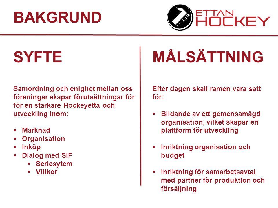 BAKGRUND  SIF (Svenska Ishockeyförbundet) har länge arbetat för att få ordning och reda inom svensk hockey i allmänhet och inom Elithockeyn i synnerhet.