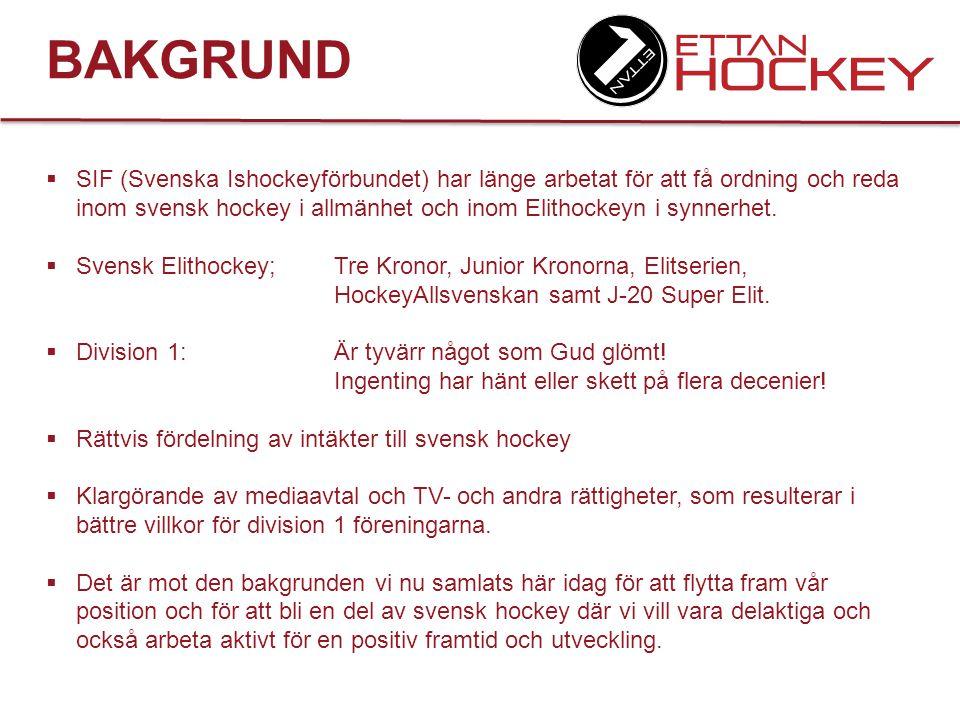 FÖRBUNDSSERIER ELITSERIEN HOCKEY- ALLSVENSKAN J-20 SUPER ELIT J-20 SUPER ELIT RIKSSERIEN DAMER RIKSSERIEN DAMER DIVISION 1 SHL (Sweden Hockey League) HOCKEYALLSVENSKAN SIF (Svenska Ishockeyförbundet) (HOCKEYETTAN)