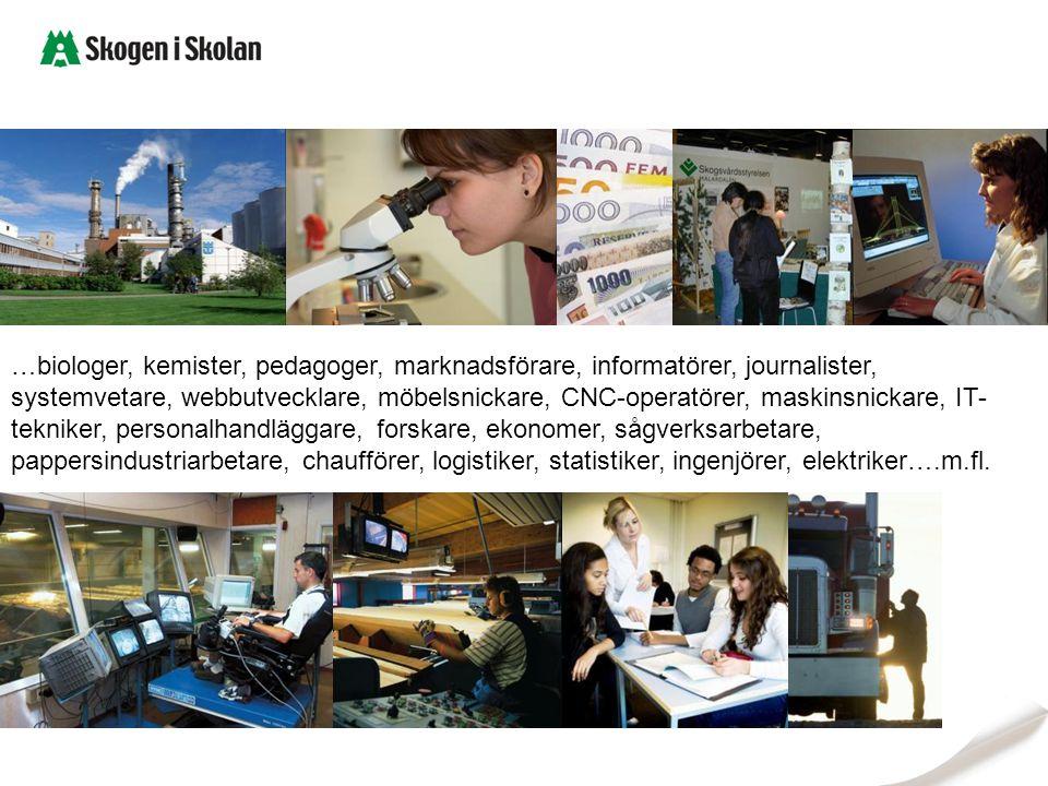 …biologer, kemister, pedagoger, marknadsförare, informatörer, journalister, systemvetare, webbutvecklare, möbelsnickare, CNC-operatörer, maskinsnickar
