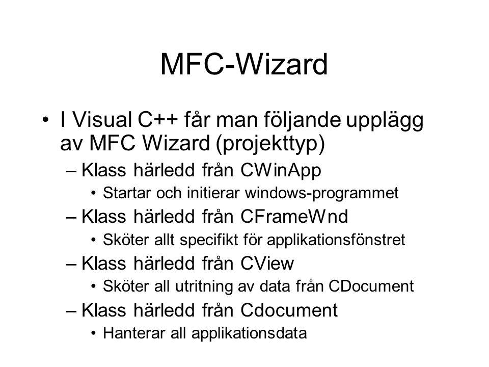 MFC-Wizard I Visual C++ får man följande upplägg av MFC Wizard (projekttyp) –Klass härledd från CWinApp Startar och initierar windows-programmet –Klass härledd från CFrameWnd Sköter allt specifikt för applikationsfönstret –Klass härledd från CView Sköter all utritning av data från CDocument –Klass härledd från Cdocument Hanterar all applikationsdata