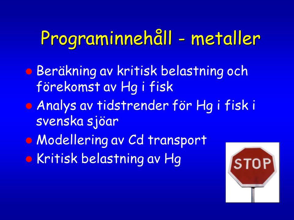 Programinnehåll - metaller Beräkning av kritisk belastning och förekomst av Hg i fisk Analys av tidstrender för Hg i fisk i svenska sjöar Modellering av Cd transport Kritisk belastning av Hg