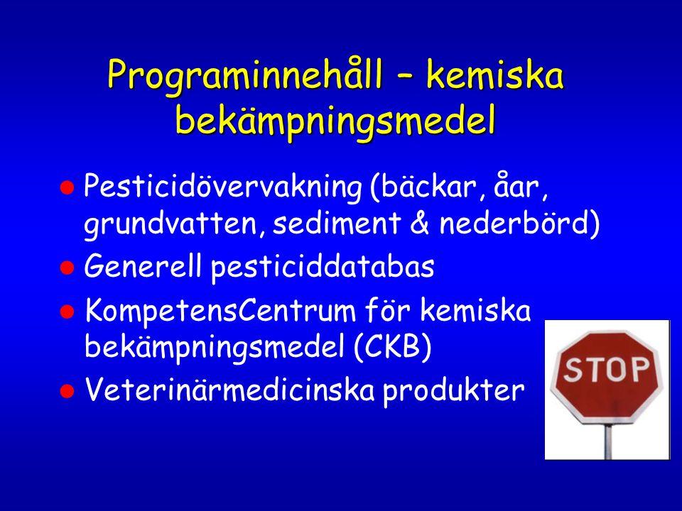 Programinnehåll – kemiska bekämpningsmedel Pesticidövervakning (bäckar, åar, grundvatten, sediment & nederbörd) Generell pesticiddatabas KompetensCentrum för kemiska bekämpningsmedel (CKB) Veterinärmedicinska produkter