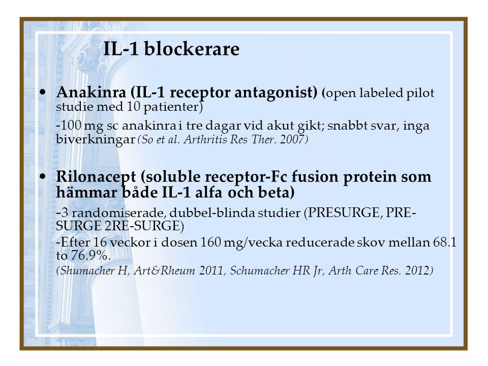 IL-1 blockerare Anakinra (IL-1 receptor antagonist) (open labeled pilot studie med 10 patienter) -100 mg sc anakinra i tre dagar vid akut gikt; snabbt
