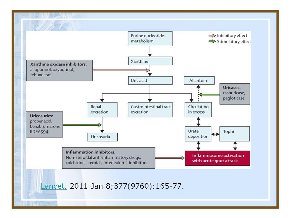 Lancet.Lancet. 2011 Jan 8;377(9760):165-77.