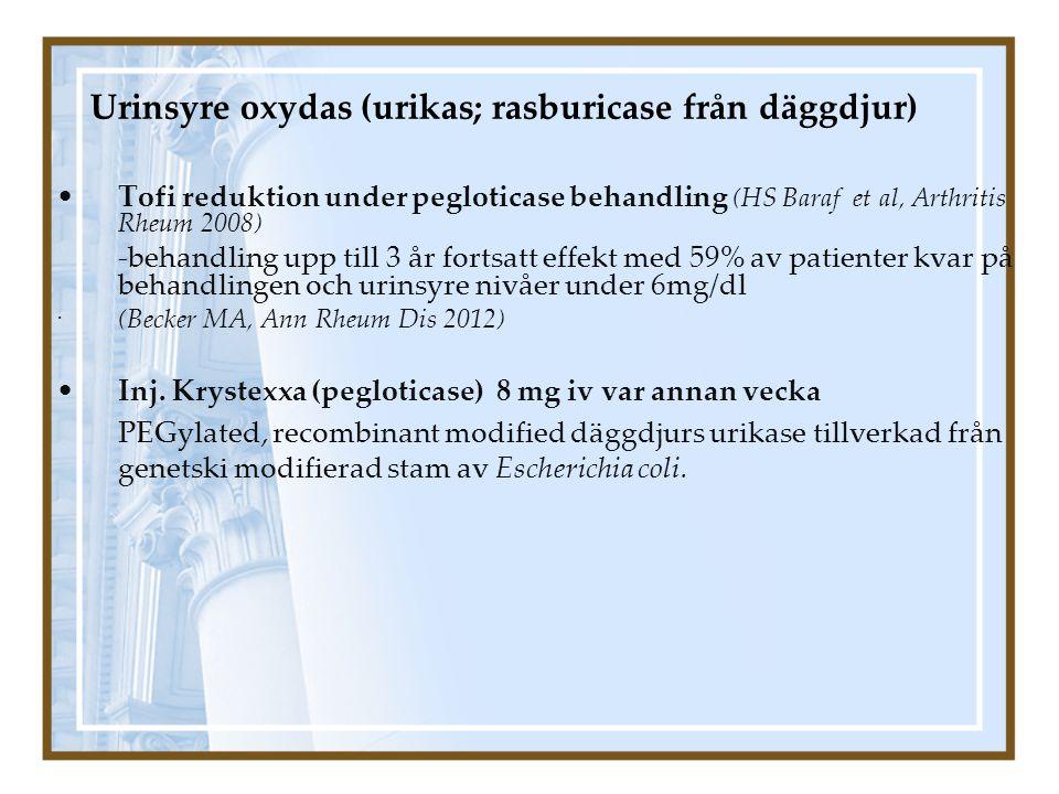 Tofi reduktion under pegloticase behandling (HS Baraf et al, Arthritis Rheum 2008) -behandling upp till 3 år fortsatt effekt med 59% av patienter kvar