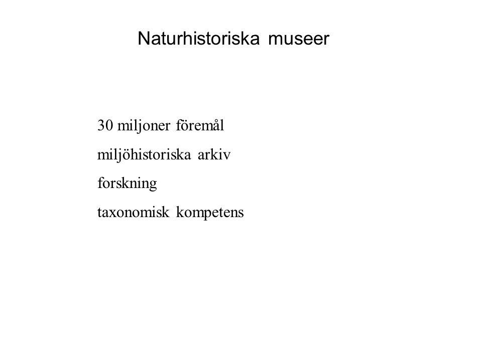 Naturhistoriska museer 30 miljoner föremål miljöhistoriska arkiv forskning taxonomisk kompetens
