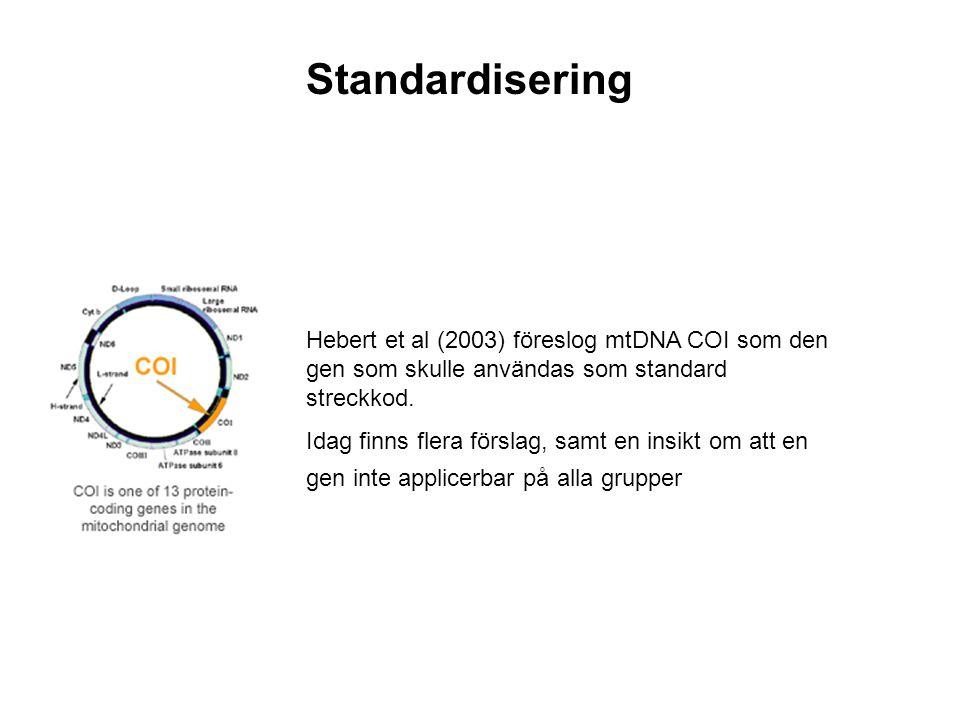 Hebert et al (2003) föreslog mtDNA COI som den gen som skulle användas som standard streckkod.