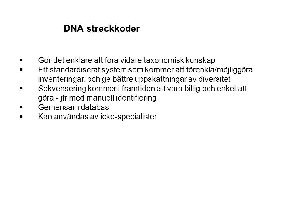 DNA streckkoder  Gör det enklare att föra vidare taxonomisk kunskap  Ett standardiserat system som kommer att förenkla/möjliggöra inventeringar, och ge bättre uppskattningar av diversitet  Sekvensering kommer i framtiden att vara billig och enkel att göra - jfr med manuell identifiering  Gemensam databas  Kan användas av icke-specialister