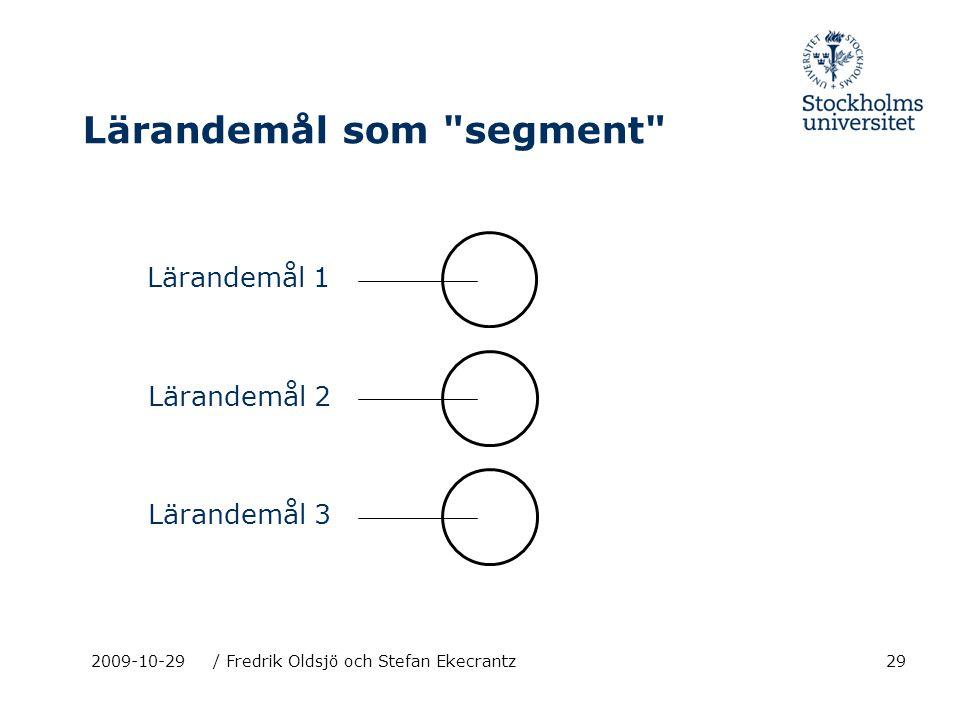 292009-10-29/ Fredrik Oldsjö och Stefan Ekecrantz Lärandemål som