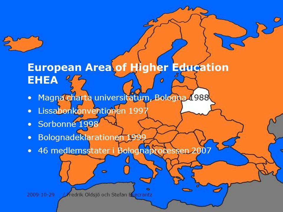 Magna charta universitatum, Bologna 1988 Lissabonkonventionen 1997 Sorbonne 1998 Bolognadeklarationen 1999 46 medlemsstater i Bolognaprocessen 2007 20