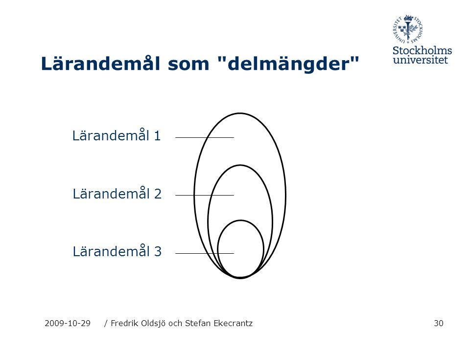 302009-10-29/ Fredrik Oldsjö och Stefan Ekecrantz Lärandemål som