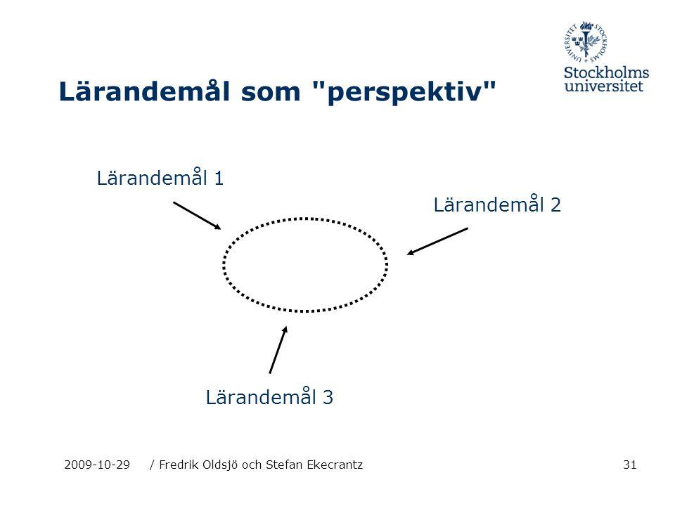 312009-10-29/ Fredrik Oldsjö och Stefan Ekecrantz Lärandemål som