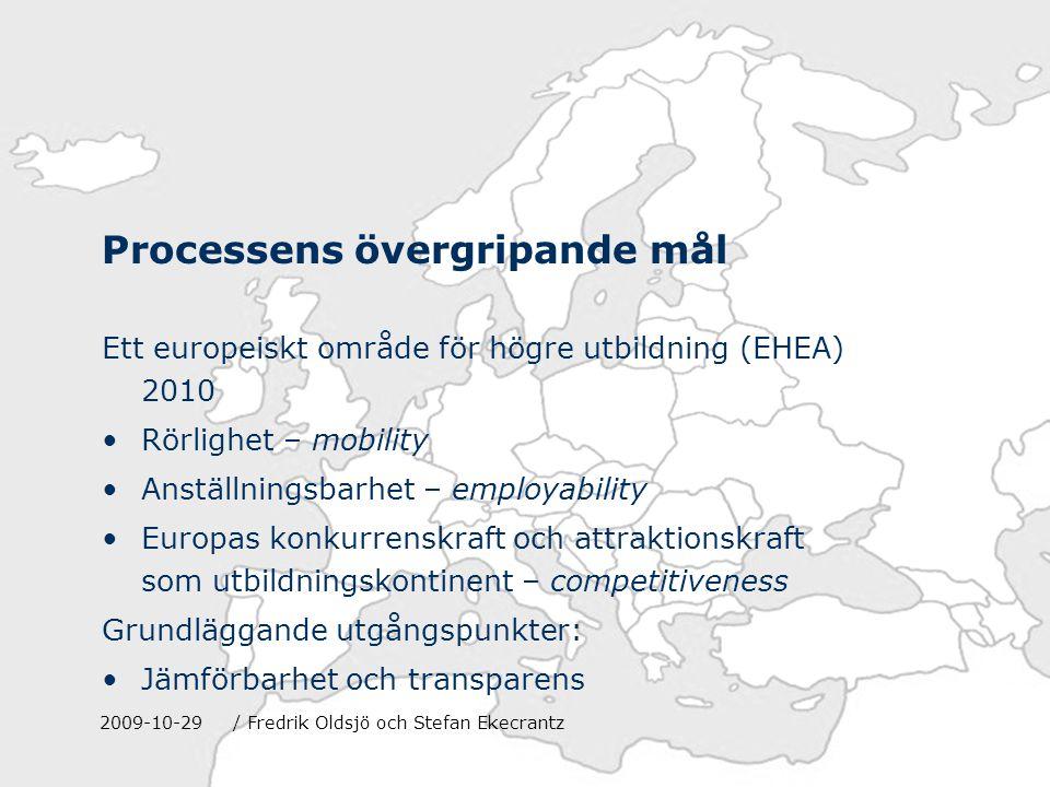 5 Tio operativa mål 1.Införande av ett system med tydliga och jämförbara examina 2.Införande av ett system som huvudsakligen består av två utbildningsnivåer eller cykler 3.Införande av ett gemensamt poängsystem, ECTS 4.Främjande av rörlighet för studenter och lärare 5.Främjande av europeiskt samarbete inom kvalitetssäkring 6.Främjande av den europeiska dimensionen i högre utbildning 7.Främjande av livslångt lärande 8.Lärosätens och studenters inflytande och delaktighet i processen 9.Främja attraktionskraften hos Europas högre utbildning 10.Införande av forskarutbildningen som den tredje utbildningsnivån eller cykeln 2009-10-29/ Fredrik Oldsjö och Stefan Ekecrantz
