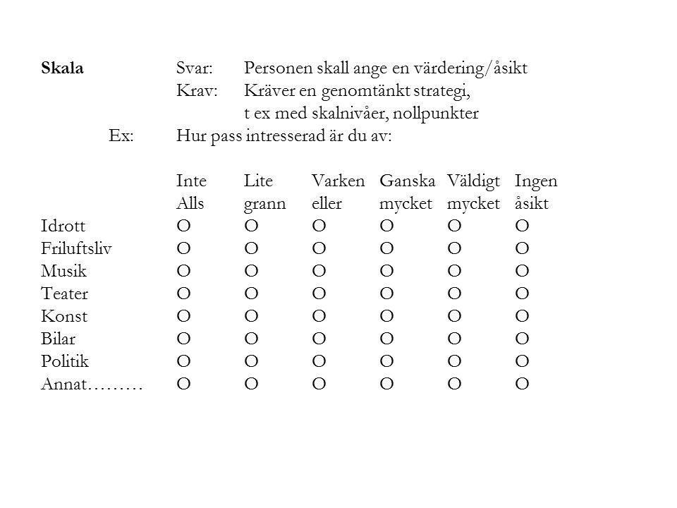 SkalaSvar:Personen skall ange en värdering/åsikt Krav:Kräver en genomtänkt strategi, t ex med skalnivåer, nollpunkter Ex: Hur pass intresserad är du a