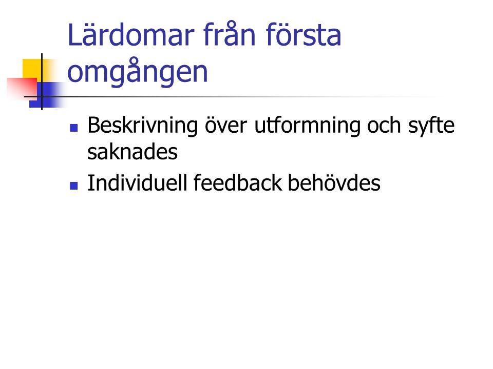 Lärdomar från första omgången Beskrivning över utformning och syfte saknades Individuell feedback behövdes