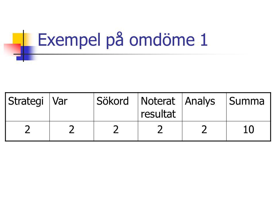 Exempel på omdöme 1 StrategiVarSökordNoterat resultat AnalysSumma 2222210