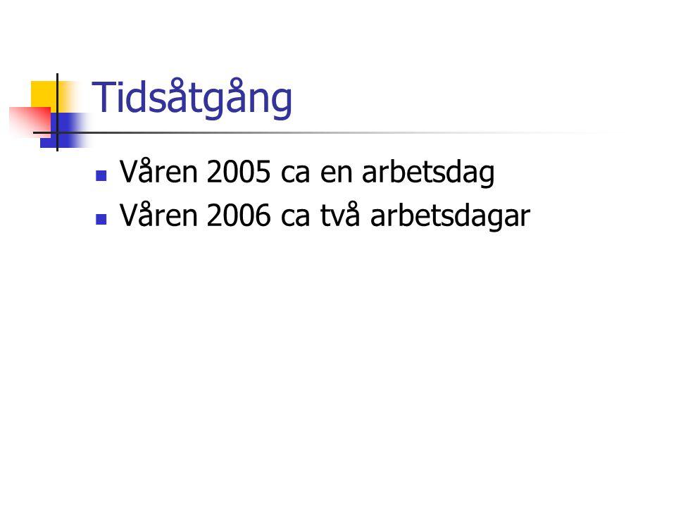 Tidsåtgång Våren 2005 ca en arbetsdag Våren 2006 ca två arbetsdagar