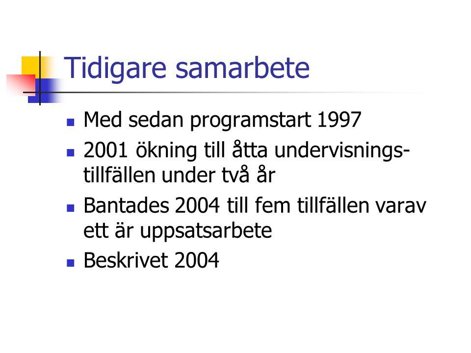 Tidigare samarbete Med sedan programstart 1997 2001 ökning till åtta undervisnings- tillfällen under två år Bantades 2004 till fem tillfällen varav ett är uppsatsarbete Beskrivet 2004