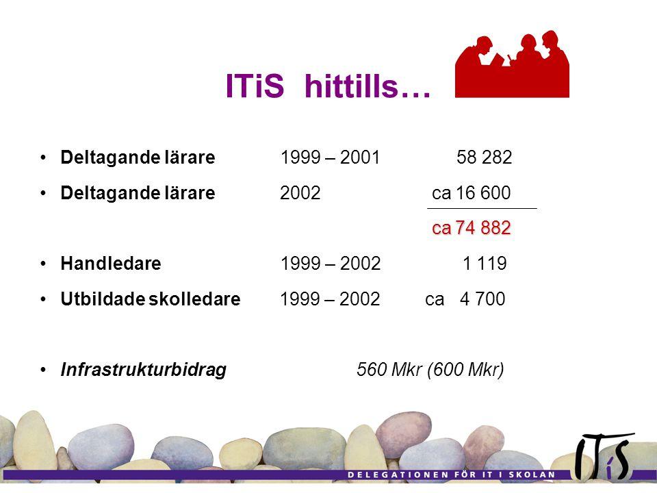 ITiS hittills… Deltagande lärare 1999 – 2001 58 282 Deltagande lärare 2002 ca 16 600 ca 74 882 Handledare 1999 – 2002 1 119 Utbildade skolledare 1999 – 2002 ca 4 700 Infrastrukturbidrag 560 Mkr (600 Mkr)