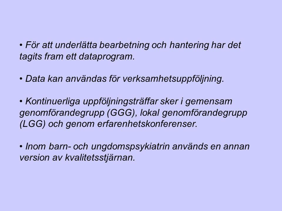 PRESENTATION: Inledning Grundinstrument Sammanfattning