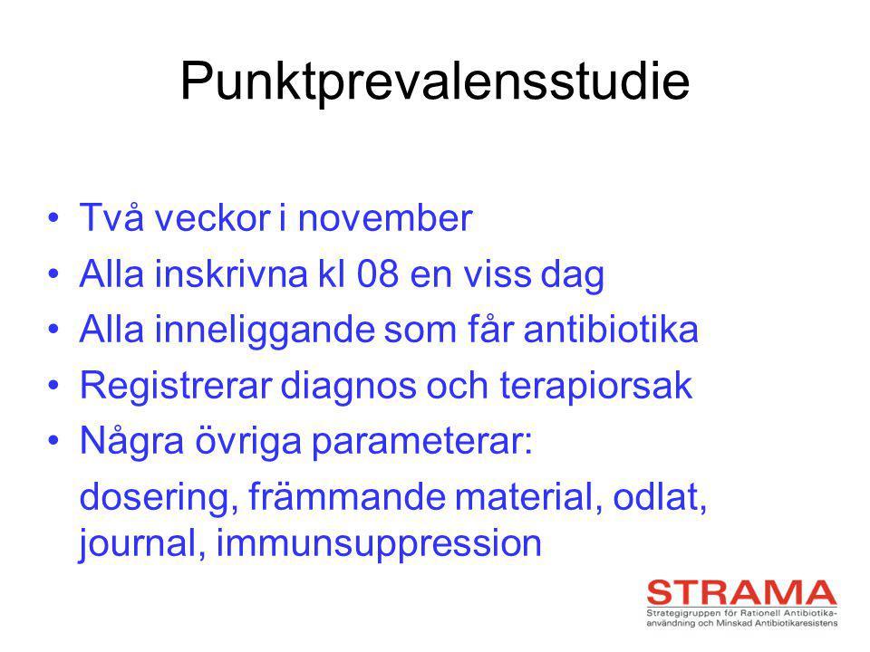 Punktprevalensstudie Två veckor i november Alla inskrivna kl 08 en viss dag Alla inneliggande som får antibiotika Registrerar diagnos och terapiorsak Några övriga parameterar: dosering, främmande material, odlat, journal, immunsuppression
