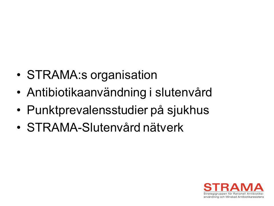 STRAMA:s organisation Antibiotikaanvändning i slutenvård Punktprevalensstudier på sjukhus STRAMA-Slutenvård nätverk
