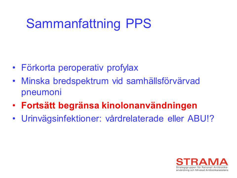 Sammanfattning PPS Förkorta peroperativ profylax Minska bredspektrum vid samhällsförvärvad pneumoni Fortsätt begränsa kinolonanvändningen Urinvägsinfektioner: vårdrelaterade eller ABU!