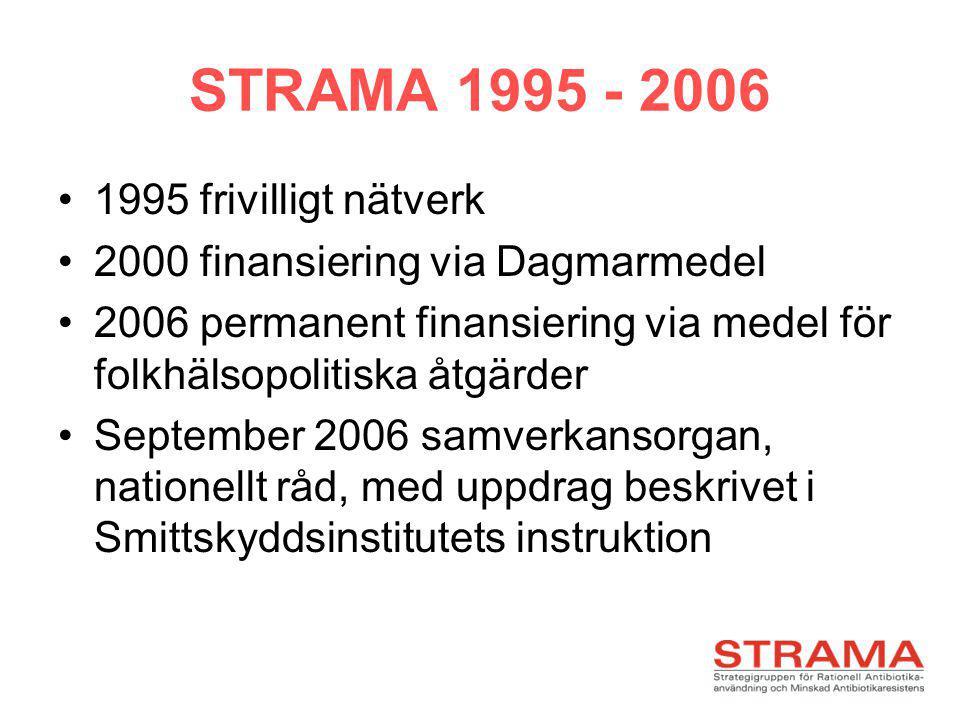 STRAMA 1995 - 2006 1995 frivilligt nätverk 2000 finansiering via Dagmarmedel 2006 permanent finansiering via medel för folkhälsopolitiska åtgärder September 2006 samverkansorgan, nationellt råd, med uppdrag beskrivet i Smittskyddsinstitutets instruktion