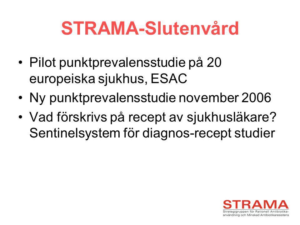 STRAMA-Slutenvård Pilot punktprevalensstudie på 20 europeiska sjukhus, ESAC Ny punktprevalensstudie november 2006 Vad förskrivs på recept av sjukhuslä